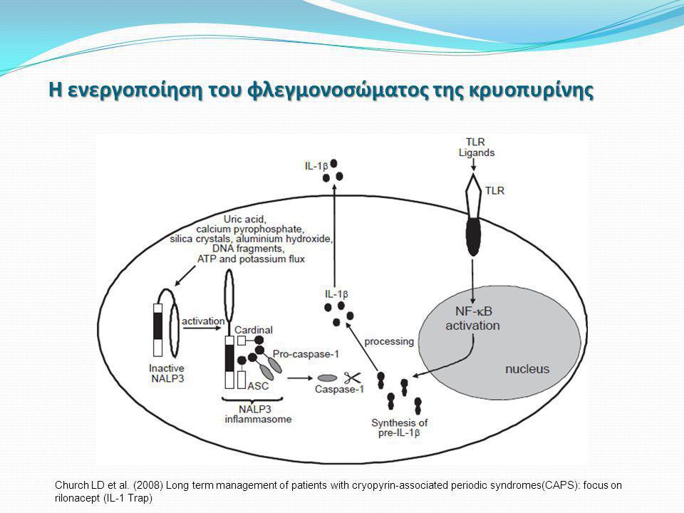 Η ενεργοποίηση του φλεγμονοσώματος της κρυοπυρίνης Church LD et al. (2008) Long term management of patients with cryopyrin-associated periodic syndrom