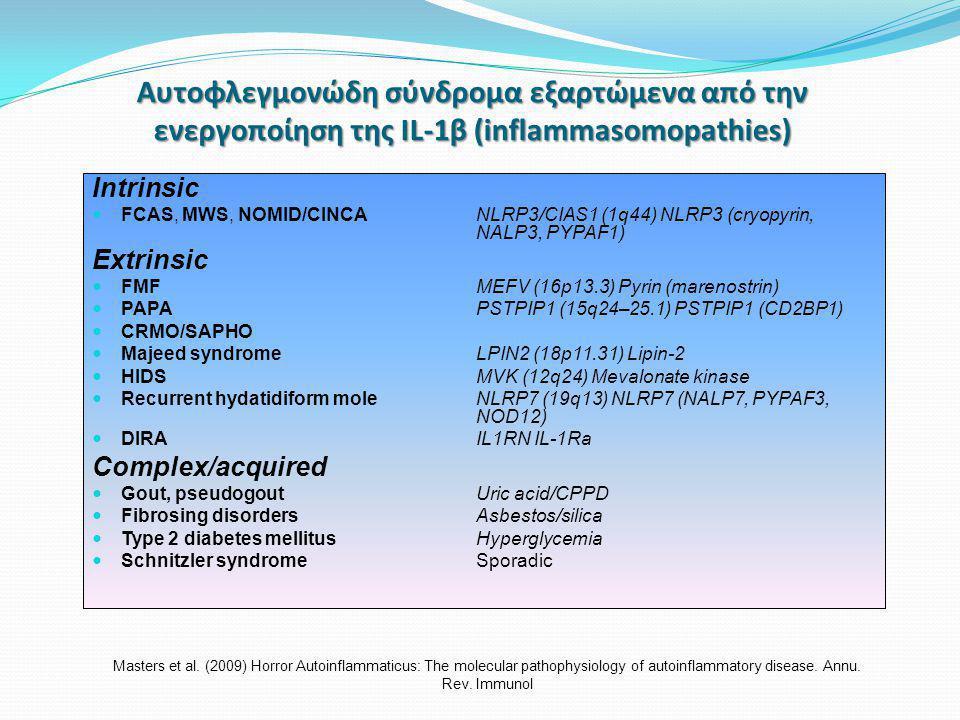 Αυτοφλεγμονώδη σύνδρομα εξαρτώμενα από την ενεργοποίηση της IL-1β (inflammasomopathies) Intrinsic  FCAS, MWS, NOMID/CINCA NLRP3/CIAS1 (1q44) NLRP3 (c