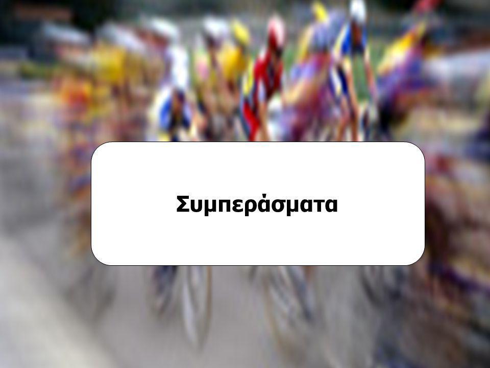 Τεχνικές Επικοινωνίας ΜΠΣ στο Μάρκετινγκ και Επικοινωνία με Νέες Τεχνολογίες Β΄ εξάμηνο 2004-2006, Εργασία «Πολιτική Επικοινωνίας», Εισηγήτρια: κα Μαρία Κωνσταντοπούλου Επαγγελματικές Ομάδες Ποδηλασίας Επικοινωνιακή Πολιτική Ιωάννα Αμαξοπούλου Γιάννης Ψαρέλης Συμπεράσματα