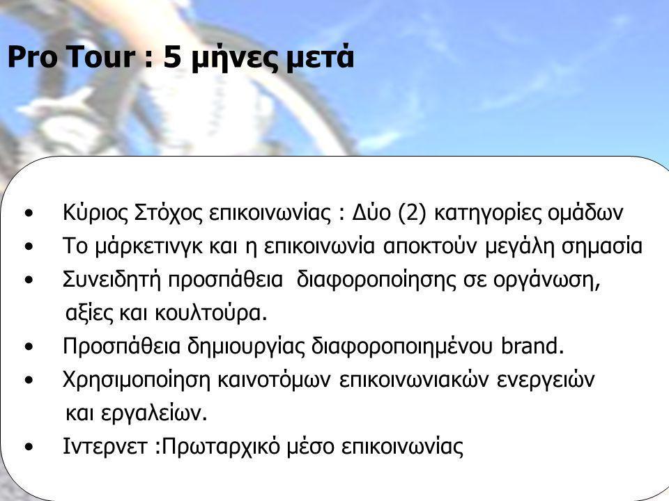 Τεχνικές Επικοινωνίας ΜΠΣ στο Μάρκετινγκ και Επικοινωνία με Νέες Τεχνολογίες Β΄ εξάμηνο 2004-2006, Εργασία «Πολιτική Επικοινωνίας», Εισηγήτρια: κα Μαρία Κωνσταντοπούλου Επαγγελματικές Ομάδες Ποδηλασίας Επικοινωνιακή Πολιτική Ιωάννα Αμαξοπούλου Γιάννης Ψαρέλης • Κύριος Στόχος επικοινωνίας : Δύο (2) κατηγορίες ομάδων • Tο μάρκετινγκ και η επικοινωνία αποκτούν μεγάλη σημασία • Συνειδητή προσπάθεια διαφοροποίησης σε οργάνωση, αξίες και κουλτούρα.