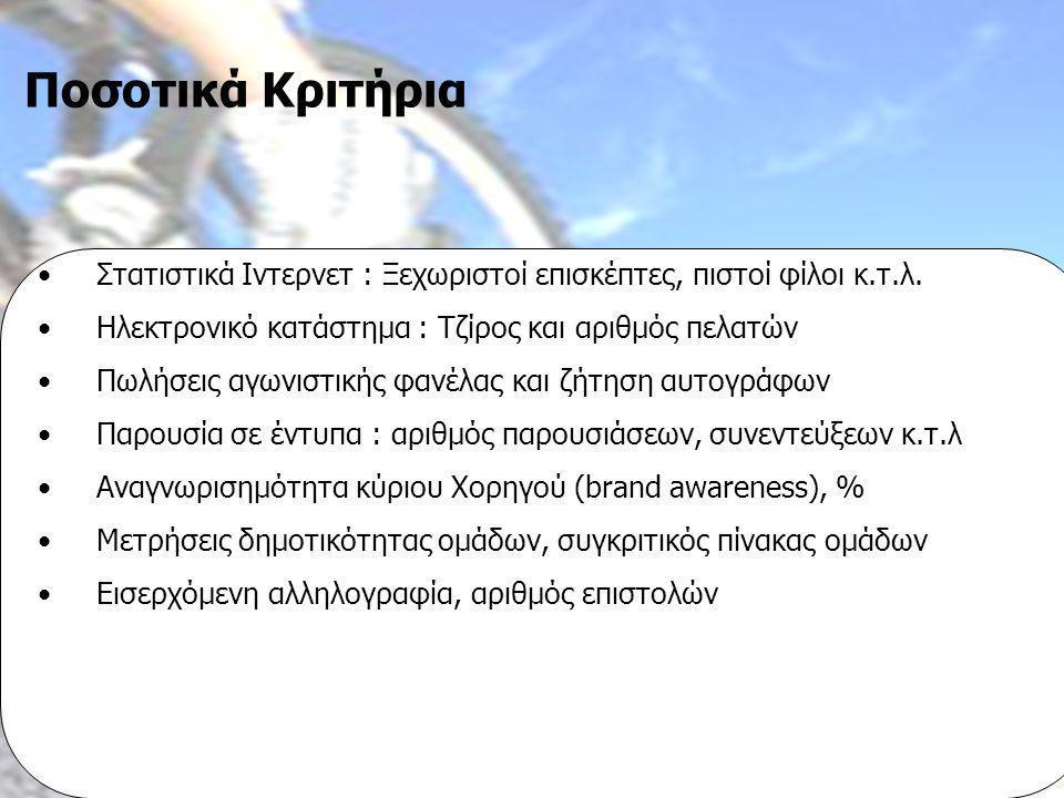Τεχνικές Επικοινωνίας ΜΠΣ στο Μάρκετινγκ και Επικοινωνία με Νέες Τεχνολογίες Β΄ εξάμηνο 2004-2006, Εργασία «Πολιτική Επικοινωνίας», Εισηγήτρια: κα Μαρία Κωνσταντοπούλου Επαγγελματικές Ομάδες Ποδηλασίας Επικοινωνιακή Πολιτική Ιωάννα Αμαξοπούλου Γιάννης Ψαρέλης • Στατιστικά Ιντερνετ : Ξεχωριστοί επισκέπτες, πιστοί φίλοι κ.τ.λ.
