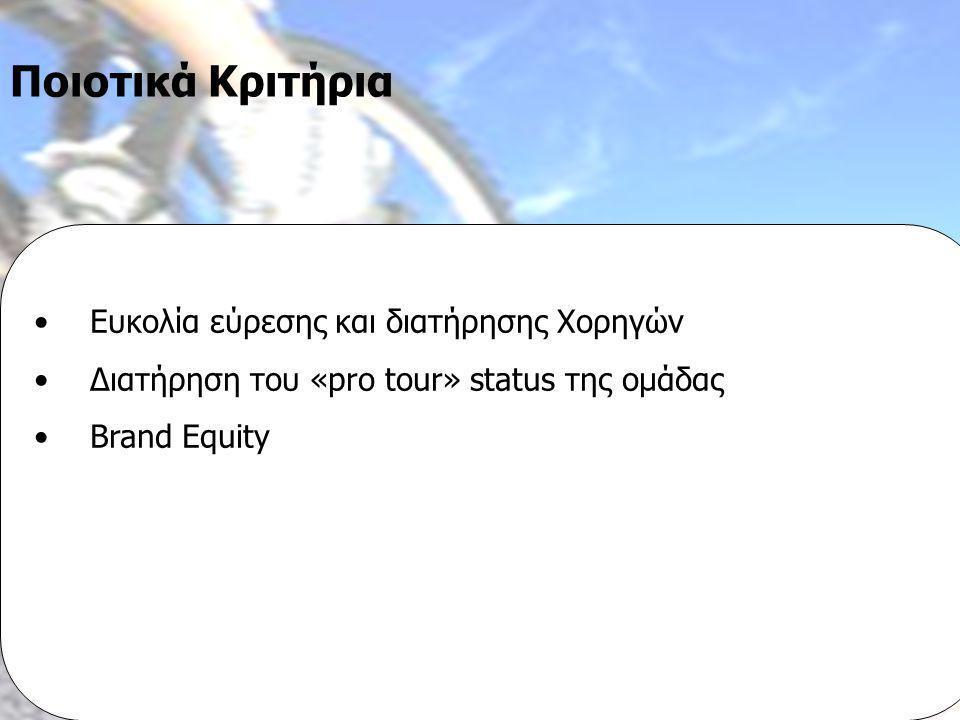 Τεχνικές Επικοινωνίας ΜΠΣ στο Μάρκετινγκ και Επικοινωνία με Νέες Τεχνολογίες Β΄ εξάμηνο 2004-2006, Εργασία «Πολιτική Επικοινωνίας», Εισηγήτρια: κα Μαρία Κωνσταντοπούλου Επαγγελματικές Ομάδες Ποδηλασίας Επικοινωνιακή Πολιτική Ιωάννα Αμαξοπούλου Γιάννης Ψαρέλης • Ευκολία εύρεσης και διατήρησης Χορηγών • Διατήρηση του «pro tour» status της ομάδας • Brand Equity Ποιοτικά Κριτήρια