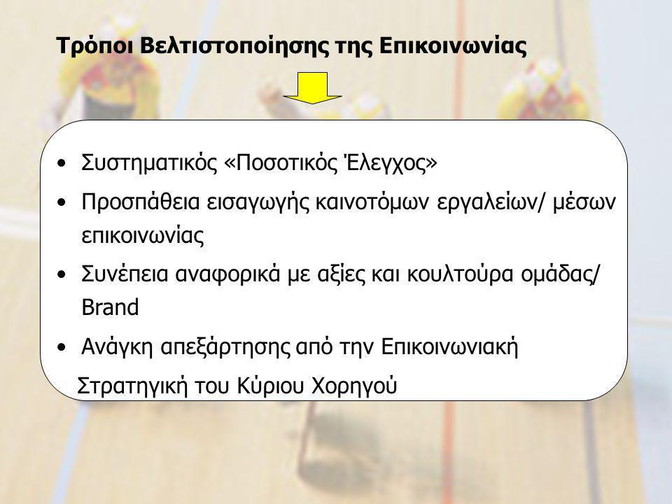 Τεχνικές Επικοινωνίας ΜΠΣ στο Μάρκετινγκ και Επικοινωνία με Νέες Τεχνολογίες Β΄ εξάμηνο 2004-2006, Εργασία «Πολιτική Επικοινωνίας», Εισηγήτρια: κα Μαρία Κωνσταντοπούλου Επαγγελματικές Ομάδες Ποδηλασίας Επικοινωνιακή Πολιτική Ιωάννα Αμαξοπούλου Γιάννης Ψαρέλης Τρόποι Βελτιστοποίησης της Επικοινωνίας •Συστηματικός «Ποσοτικός Έλεγχος» •Προσπάθεια εισαγωγής καινοτόμων εργαλείων/ μέσων επικοινωνίας •Συνέπεια αναφορικά με αξίες και κουλτούρα ομάδας/ Brand •Ανάγκη απεξάρτησης από την Επικοινωνιακή Στρατηγική του Κύριου Χορηγού