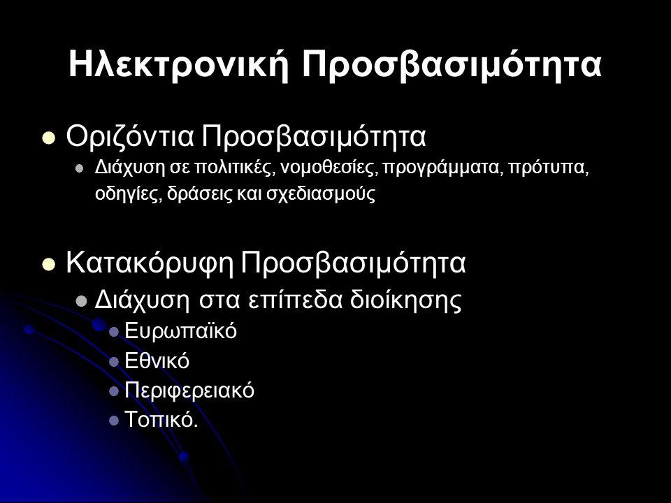 Ηλεκτρονική Προσβασιμότητα   Οριζόντια Προσβασιμότητα   Διάχυση σε πολιτικές, νομοθεσίες, προγράμματα, πρότυπα, οδηγίες, δράσεις και σχεδιασμούς   Κατακόρυφη Προσβασιμότητα   Διάχυση στα επίπεδα διοίκησης   Ευρωπαϊκό   Εθνικό   Περιφερειακό   Τοπικό.