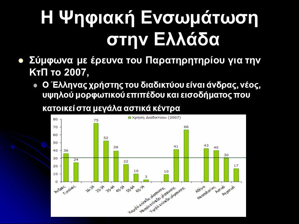 Η Ψηφιακή Ενσωμάτωση στην Ελλάδα   Σύμφωνα με έρευνα του Παρατηρητηρίου για την ΚτΠ το 2007,   Ο Έλληνας χρήστης του διαδικτύου είναι άνδρας, νέος, υψηλού μορφωτικού επιπέδου και εισοδήματος που κατοικεί στα μεγάλα αστικά κέντρα