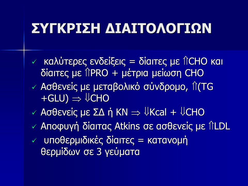 ΣΥΓΚΡΙΣΗ ΔΙΑΙΤΟΛΟΓΙΩΝ  καλύτερες ενδείξεις = δίαιτες με  CHO και δίαιτες με  PRO + μέτρια μείωση CHO  Ασθενείς με μεταβολικό σύνδρομο,  (TG +GLU)   CHO  Ασθενείς με ΣΔ ή ΚΝ   Kcal +  CHO  Αποφυγή δίαιτας Atkins σε ασθενείς με  LDL  υποθερμιδικές δίαιτες = κατανομή θερμίδων σε 3 γεύματα