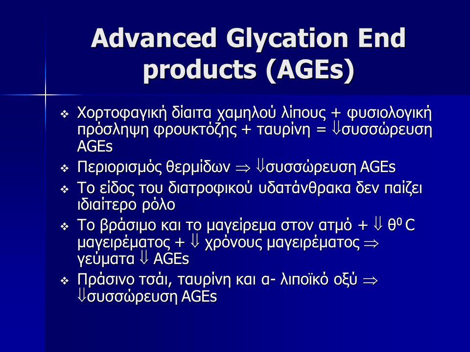 Advanced Glycation End products (AGEs)  Χορτοφαγική δίαιτα χαμηλού λίπους + φυσιολογική πρόσληψη φρουκτόζης + ταυρίνη =  συσσώρευση AGEs  Περιορισμός θερμίδων   συσσώρευση AGEs  Το είδος του διατροφικού υδατάνθρακα δεν παίζει ιδιαίτερο ρόλο  Το βράσιμο και το μαγείρεμα στον ατμό +  θ 0 C μαγειρέματος +  χρόνους μαγειρέματος  γεύματα  AGEs  Πράσινο τσάι, ταυρίνη και α- λιποϊκό οξύ   συσσώρευση AGEs