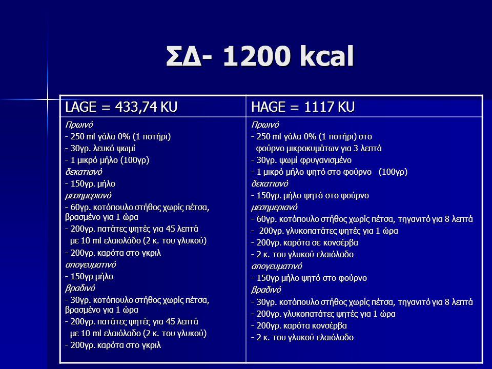 ΣΔ- 1200 kcal LAGE = 433,74 KU HAGE = 1117 KU Πρωινό - 250 ml γάλα 0% (1 ποτήρι) - 30γρ.