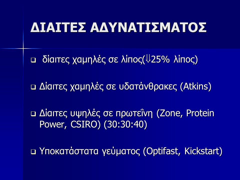 ΔΙΑΙΤΕΣ ΑΔΥΝΑΤΙΣΜΑΤΟΣ  δίαιτες χαμηλές σε λίπος(  25% λίπος)  Δίαιτες χαμηλές σε υδατάνθρακες (Atkins)  Δίαιτες υψηλές σε πρωτεΐνη (Zone, Protein Power, CSIRO) (30:30:40)  Υποκατάστατα γεύματος (Optifast, Kickstart)