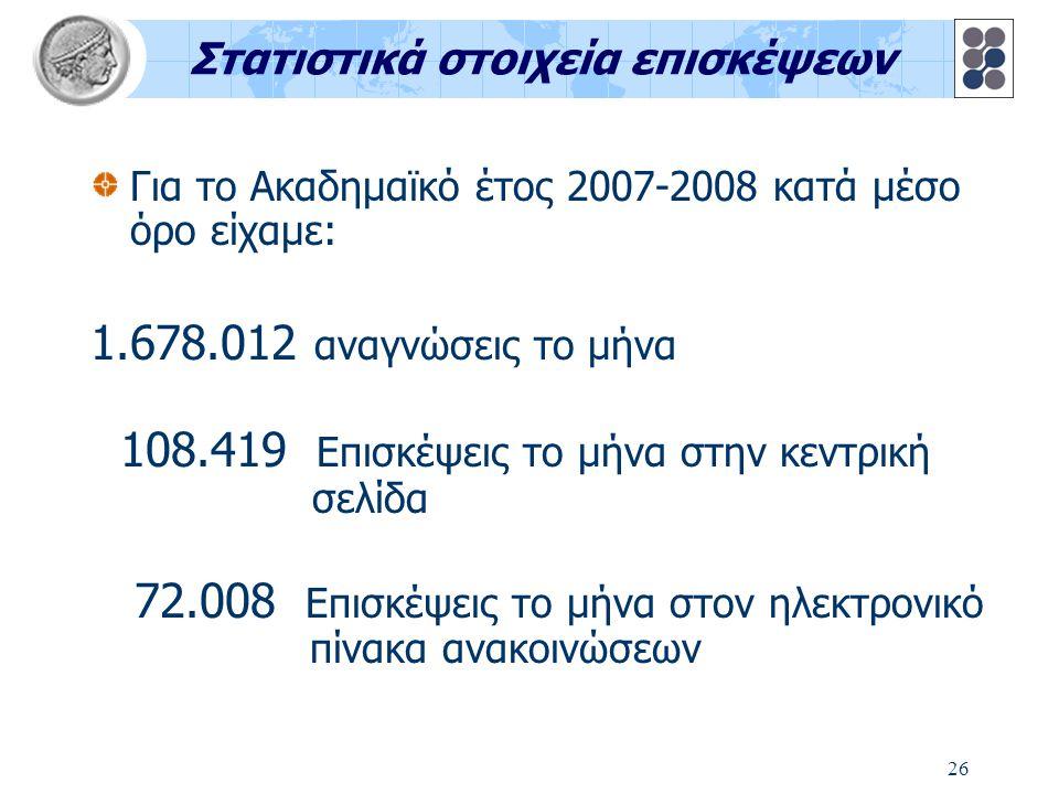 26 Στατιστικά στοιχεία επισκέψεων Για το Ακαδημαϊκό έτος 2007-2008 κατά μέσο όρο είχαμε: 1.678.012 αναγνώσεις το μήνα 108.419 Επισκέψεις το μήνα στην
