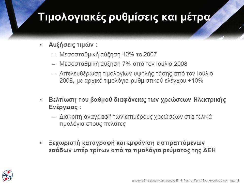 Δημόσια Επιχείρηση Ηλεκτρισμού ΑΕ – 6 η Τακτική Γενική Συνέλευση Μετόχων - σελ. 12 Τιμολογιακές ρυθμίσεις και μέτρα •Αυξήσεις τιμών : –Μεσοσταθμική αύ