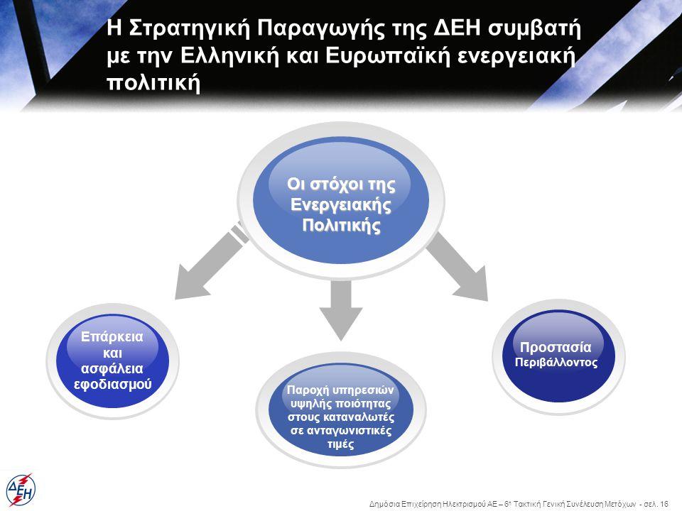 Δημόσια Επιχείρηση Ηλεκτρισμού ΑΕ – 6 η Τακτική Γενική Συνέλευση Μετόχων - σελ. 16 Η Στρατηγική Παραγωγής της ΔΕΗ συμβατή με την Ελληνική και Ευρωπαϊκ