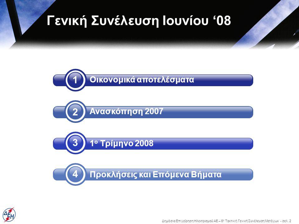 Δημόσια Επιχείρηση Ηλεκτρισμού ΑΕ – 6 η Τακτική Γενική Συνέλευση Μετόχων - σελ. 2 4 3 2 1 Οικονομικά αποτελέσματα Ανασκόπηση 2007 1 ο Τρίμηνο 2008 Προ