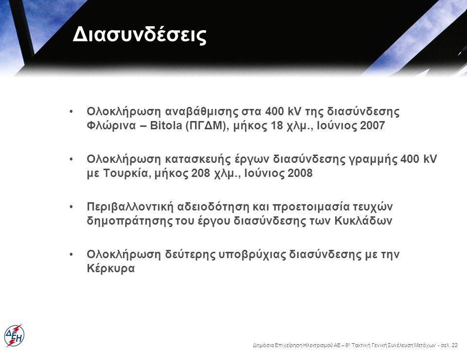 Δημόσια Επιχείρηση Ηλεκτρισμού ΑΕ – 6 η Τακτική Γενική Συνέλευση Μετόχων - σελ. 22 •Ολοκλήρωση αναβάθμισης στα 400 kV της διασύνδεσης Φλώρινα – Bitola