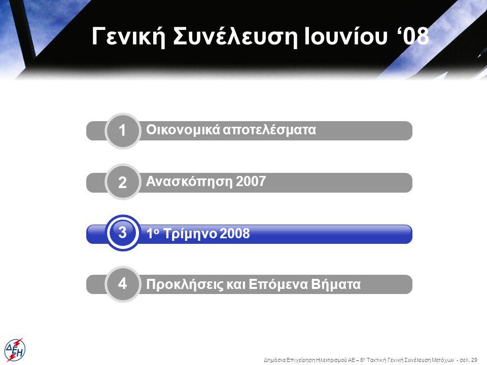 Δημόσια Επιχείρηση Ηλεκτρισμού ΑΕ – 6 η Τακτική Γενική Συνέλευση Μετόχων - σελ. 29 4 3 2 1 Οικονομικά αποτελέσματα Ανασκόπηση 2007 1 ο Τρίμηνο 2008 Πρ