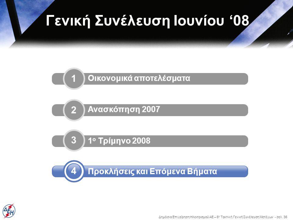 Δημόσια Επιχείρηση Ηλεκτρισμού ΑΕ – 6 η Τακτική Γενική Συνέλευση Μετόχων - σελ. 36 4 3 2 1 Οικονομικά αποτελέσματα Ανασκόπηση 2007 1 ο Τρίμηνο 2008 Πρ
