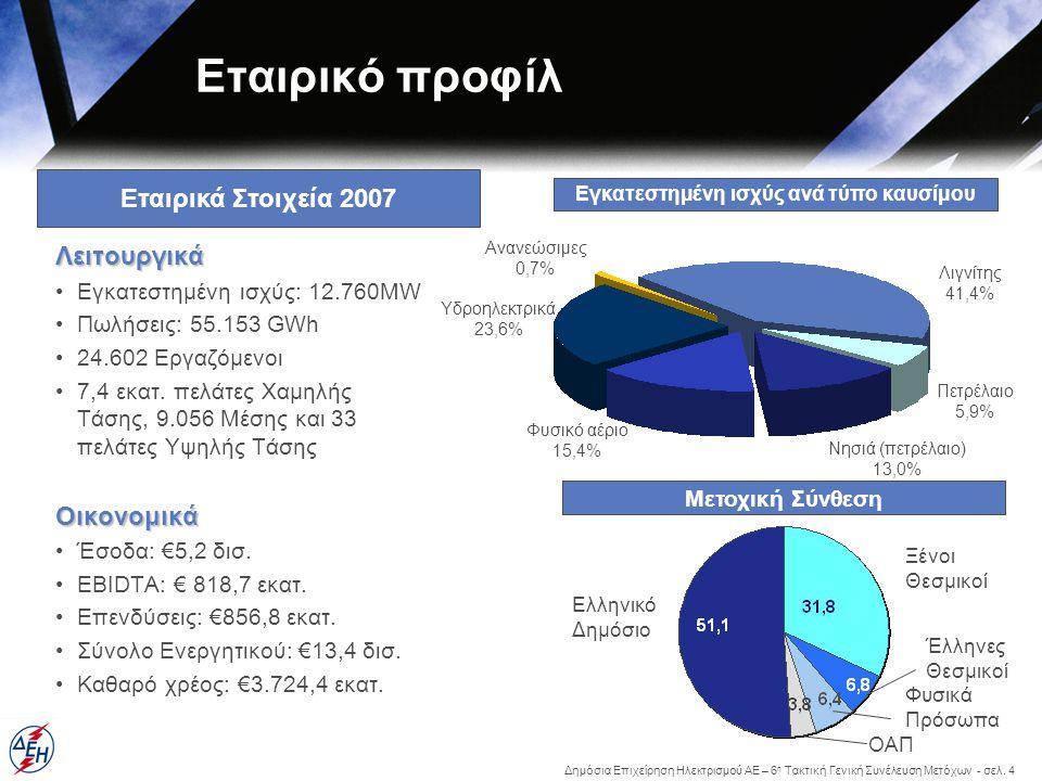 Δημόσια Επιχείρηση Ηλεκτρισμού ΑΕ – 6 η Τακτική Γενική Συνέλευση Μετόχων - σελ. 4 Εταιρικό προφίλ Λειτουργικά •Εγκατεστημένη ισχύς: 12.760MW •Πωλήσεις