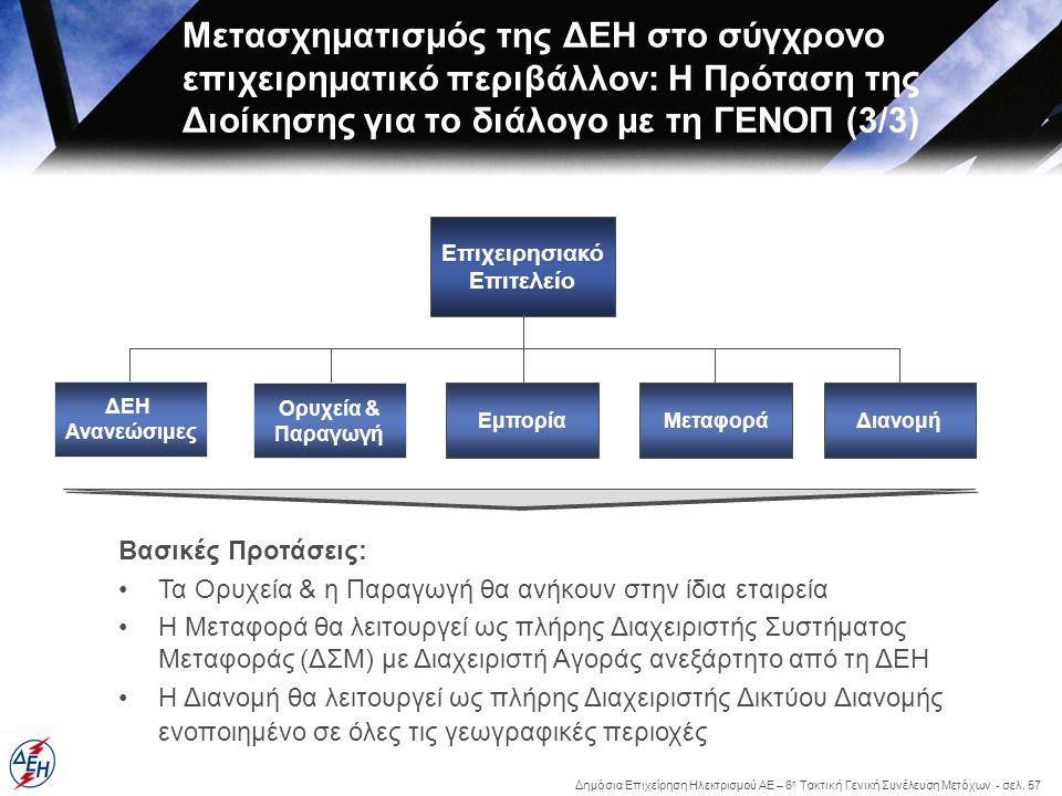 Δημόσια Επιχείρηση Ηλεκτρισμού ΑΕ – 6 η Τακτική Γενική Συνέλευση Μετόχων - σελ. 57 Μετασχηματισμός της ΔΕΗ στο σύγχρονο επιχειρηματικό περιβάλλον: Η Π
