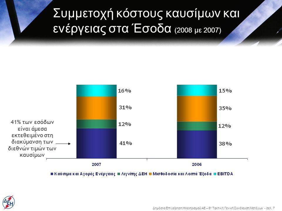 Δημόσια Επιχείρηση Ηλεκτρισμού ΑΕ – 6 η Τακτική Γενική Συνέλευση Μετόχων - σελ. 7 Συμμετοχή κόστους καυσίμων και ενέργειας στα Έσοδα (2008 με 2007) 41