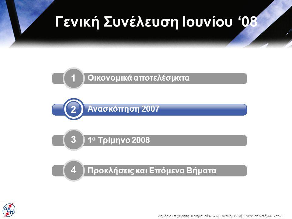 Δημόσια Επιχείρηση Ηλεκτρισμού ΑΕ – 6 η Τακτική Γενική Συνέλευση Μετόχων - σελ. 8 4 3 2 1 Οικονομικά αποτελέσματα Ανασκόπηση 2007 1 ο Τρίμηνο 2008 Προ