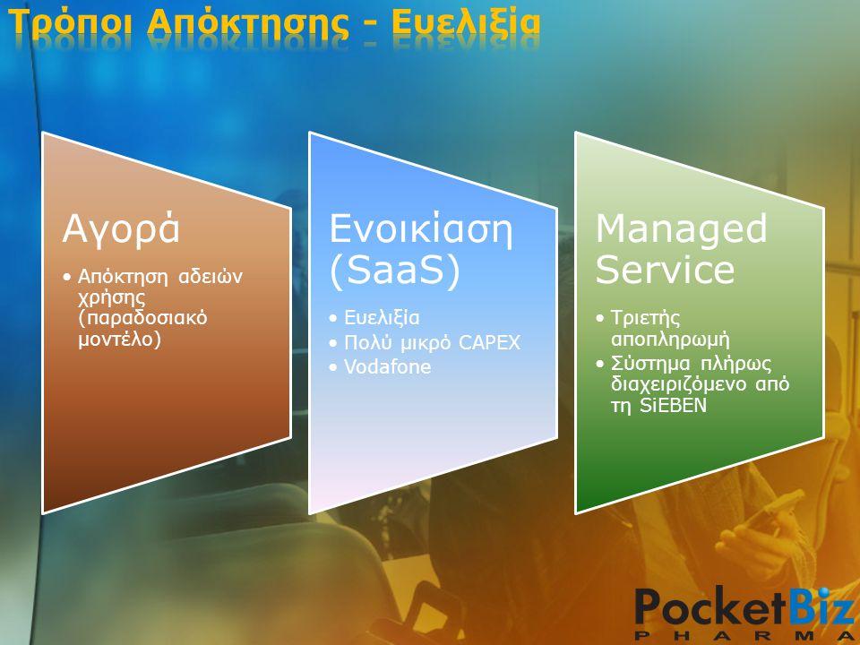 Αγορά •Απόκτηση αδειών χρήσης (παραδοσιακό μοντέλο) Ενοικίαση (SaaS) •Ευελιξία •Πολύ μικρό CAPEX •Vodafone Managed Service •Τριετής αποπληρωμή •Σύστημα πλήρως διαχειριζόμενο από τη SiEBEN