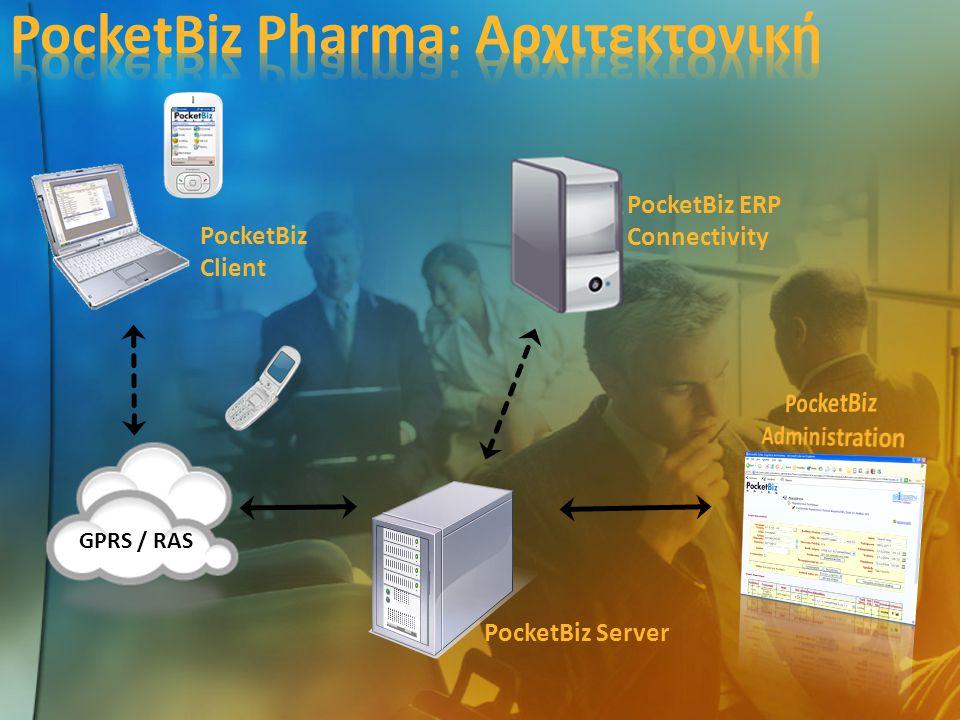 PocketBiz Server PocketBiz ERP Connectivity GPRS / RAS PocketBiz Client