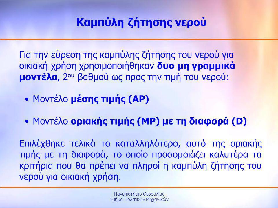 Πανεπιστήμιο Θεσσαλίας Τμήμα Πολιτικών Μηχανικών Για την εύρεση της καμπύλης ζήτησης του νερού για οικιακή χρήση χρησιμοποιήθηκαν δυο μη γραμμικά μοντ