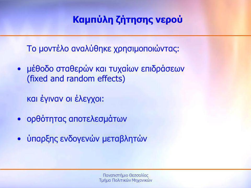 Πανεπιστήμιο Θεσσαλίας Τμήμα Πολιτικών Μηχανικών Το μοντέλο αναλύθηκε χρησιμοποιώντας: •μέθοδο σταθερών και τυχαίων επιδράσεων (fixed and random effec