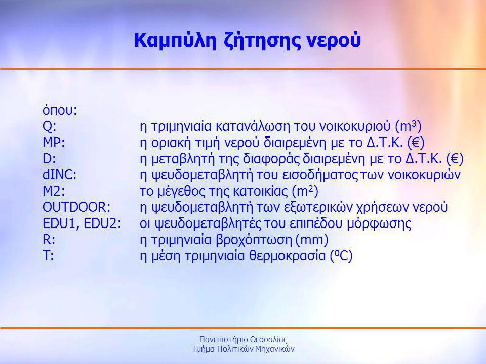 Πανεπιστήμιο Θεσσαλίας Τμήμα Πολιτικών Μηχανικών Καμπύλη ζήτησης νερού όπου: Q: η τριμηνιαία κατανάλωση του νοικοκυριού (m 3 ) MP: η οριακή τιμή νερού