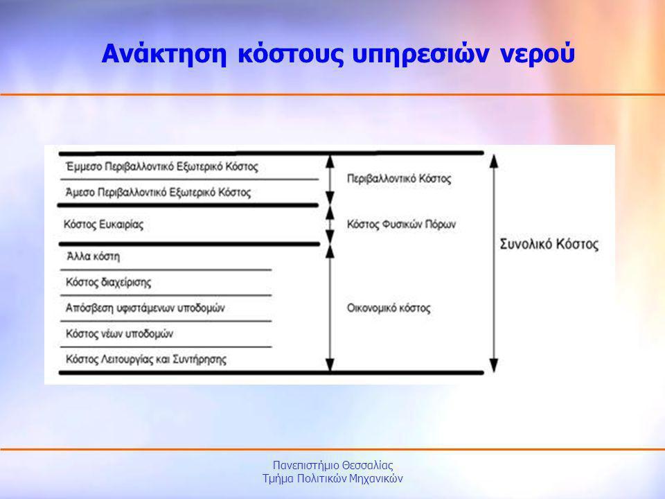 Πανεπιστήμιο Θεσσαλίας Τμήμα Πολιτικών Μηχανικών Ανάκτηση κόστους υπηρεσιών νερού