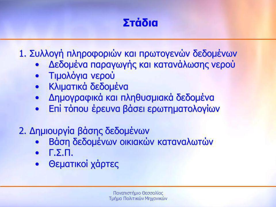 Πανεπιστήμιο Θεσσαλίας Τμήμα Πολιτικών Μηχανικών Επίσης, απαιτεί από την επιχείρηση ύδρευσης : • οικονομικά στοιχεία • καταναλώσεις νερού έτσι ώστε να είναι δυνατός ο υπολογισμός των τριών συνιστωσών του άμεσου κόστους, το οποίο τελικά υπολογίστηκε σε: DC = 1,45 €/m 3 Άμεσο κόστος