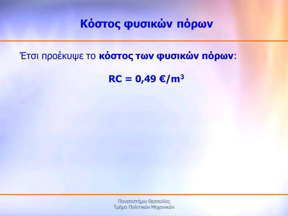 Πανεπιστήμιο Θεσσαλίας Τμήμα Πολιτικών Μηχανικών Έτσι προέκυψε το κόστος των φυσικών πόρων: RC = 0,49 €/m 3 Κόστος φυσικών πόρων