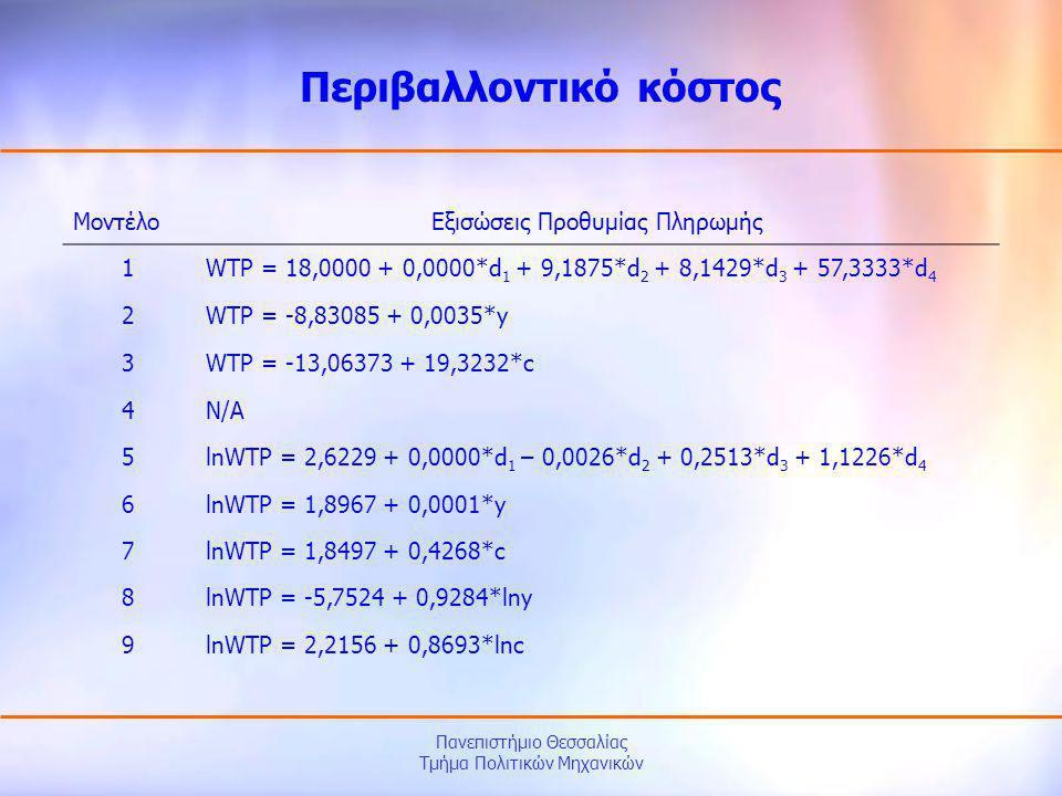 Πανεπιστήμιο Θεσσαλίας Τμήμα Πολιτικών Μηχανικών Περιβαλλοντικό κόστος ΜοντέλοΕξισώσεις Προθυμίας Πληρωμής 1WTP = 18,0000 + 0,0000*d 1 + 9,1875*d 2 +