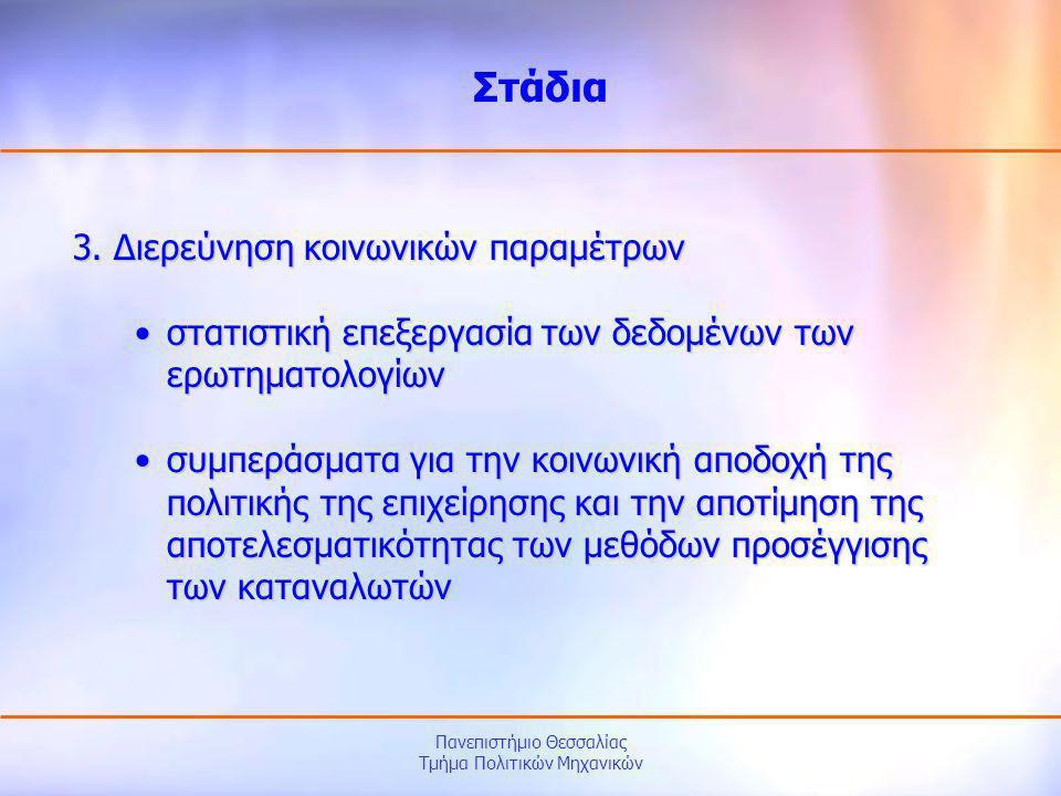 Πανεπιστήμιο Θεσσαλίας Τμήμα Πολιτικών Μηχανικών 4.Εύρεση καμπύλης ζήτησης του νερού για οικιακή χρήση (μοντέλο μέσης τιμής AP και μοντέλο οριακής τιμής MP) 5.Εναρμόνιση με την Ευρωπαϊκή Οδηγία 2000/60 για την κοστολόγηση του νερού σύμφωνα με την πλήρη αξία του Στάδια