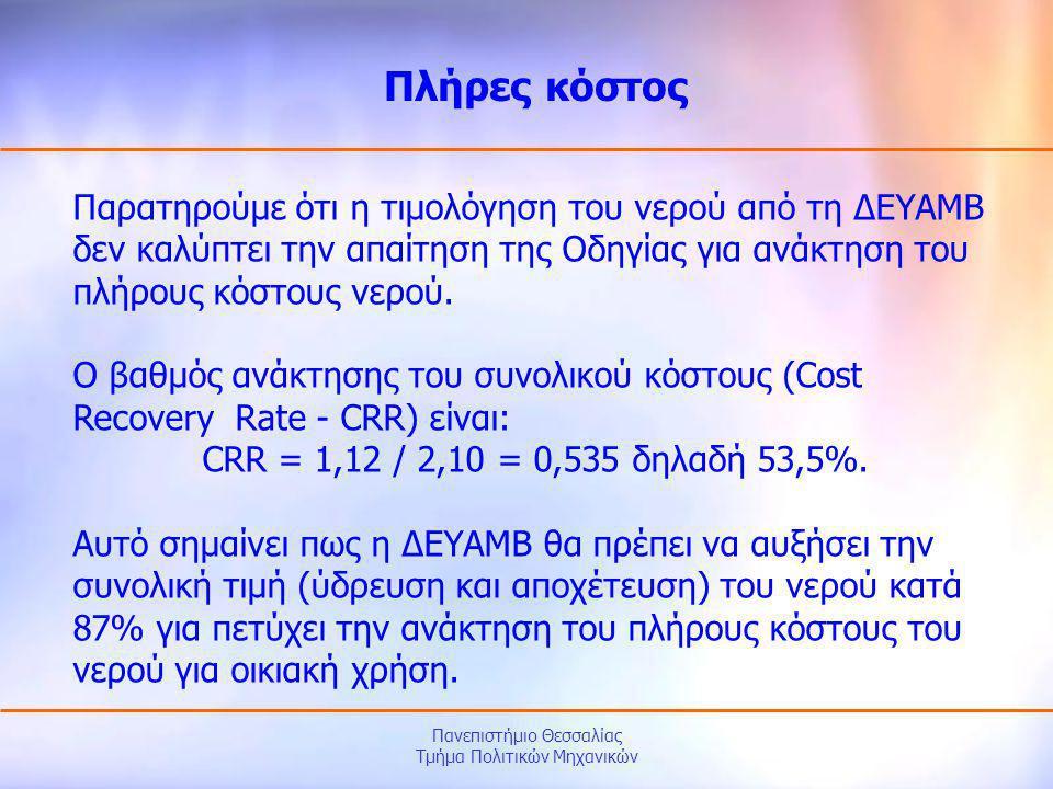 Πανεπιστήμιο Θεσσαλίας Τμήμα Πολιτικών Μηχανικών Παρατηρούμε ότι η τιμολόγηση του νερού από τη ΔΕΥΑΜΒ δεν καλύπτει την απαίτηση της Οδηγίας για ανάκτη