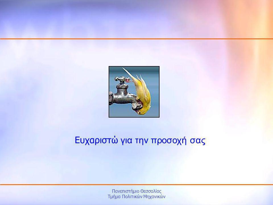 Πανεπιστήμιο Θεσσαλίας Τμήμα Πολιτικών Μηχανικών Ευχαριστώ για την προσοχή σας
