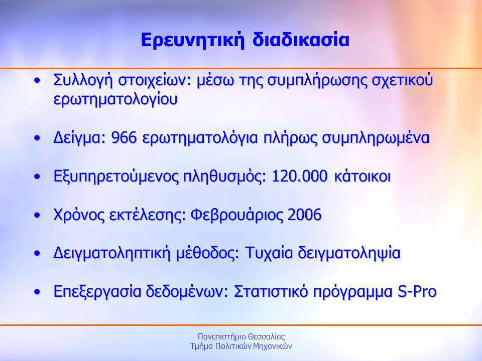 Πανεπιστήμιο Θεσσαλίας Τμήμα Πολιτικών Μηχανικών •Συλλογή στοιχείων: μέσω της συμπλήρωσης σχετικού ερωτηματολογίου •Δείγμα: 966 ερωτηματολόγια πλήρως