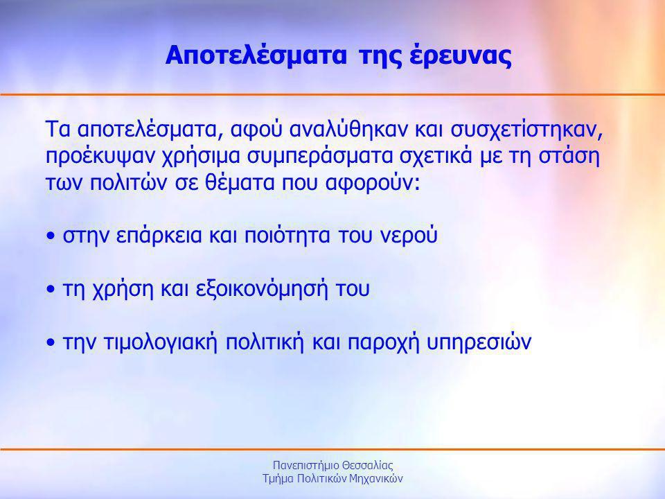 Πανεπιστήμιο Θεσσαλίας Τμήμα Πολιτικών Μηχανικών Τα αποτελέσματα, αφού αναλύθηκαν και συσχετίστηκαν, προέκυψαν χρήσιμα συμπεράσματα σχετικά με τη στάσ