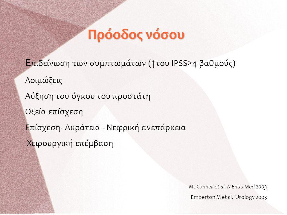 Πρόοδος νόσου Mc Connell et al, N End J Med 2003 Emberton M et al, Urology 2003 Ε πιδείνωση των συμπτωμάτων ( ↑ του IPSS  4 βαθμούς) Λοιμώξεις Αύξηση