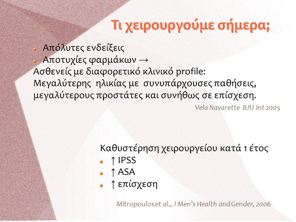 Απόλυτες ενδείξεις Αποτυχίες φαρμάκων → Ασθενείς με διαφορετικό κλινικό profile: Μεγαλύτερης ηλικίας με συνυπάρχουσες παθήσεις, μεγαλύτερους προστάτες