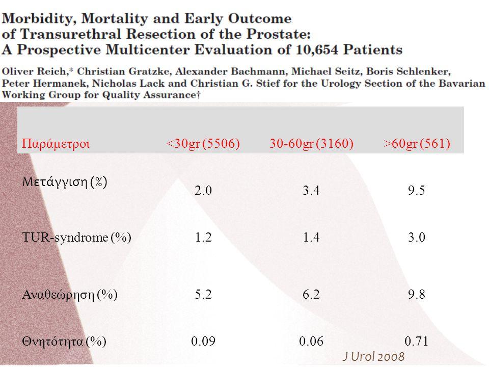 Παράμετροι<30gr (5506)30-60gr (3160)>60gr (561) Μετάγγιση (%) 2.03.49.5 TUR-syndrome (%)1.21.43.0 Αναθεώρηση (%)5.26.29.8 Θνητότητα (%)0.090.060.71 J