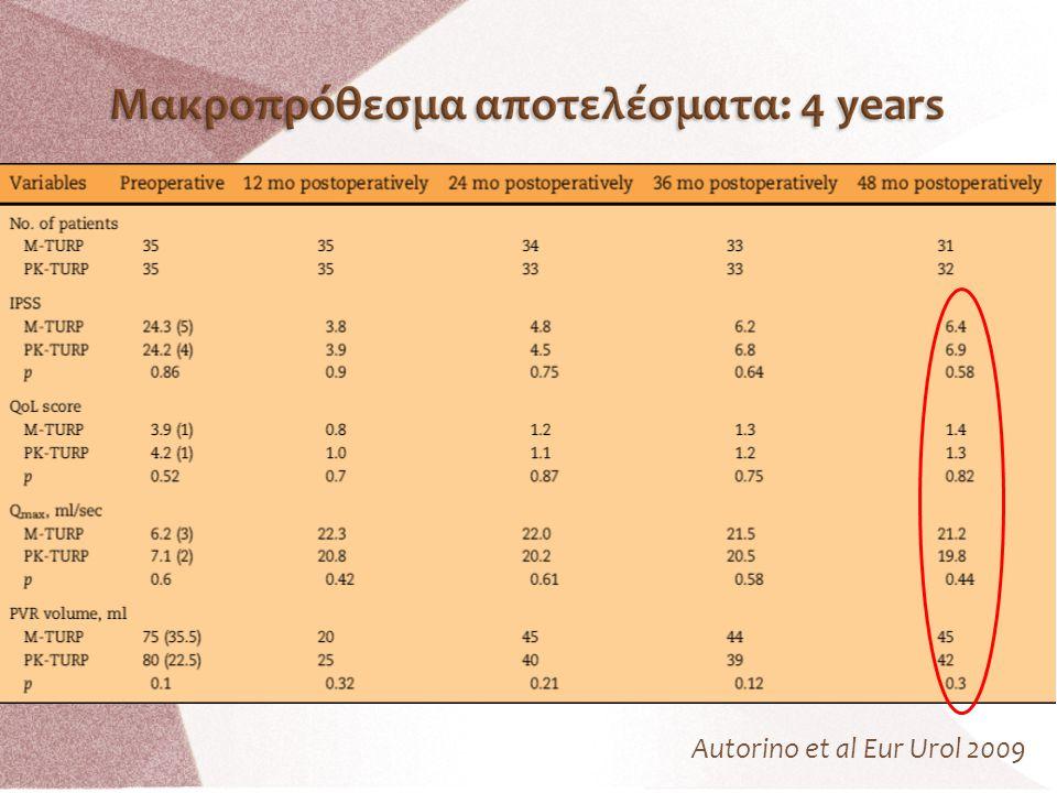Autorino et al Eur Urol 2009