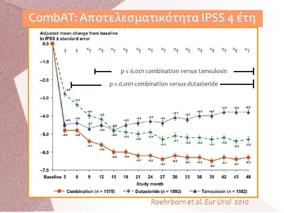 p ≤ 0.006 combination vs dutasteride Roehrborn et al. Eur Urol 2010 CombAT: Αποτελεσματικότητα IPSS 4 έτη p < 0.001 combination versus dutasteride p <