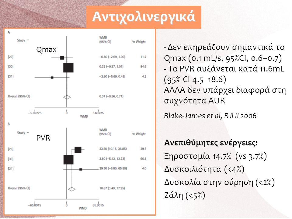 Blake-James et al, BJUI 2006 - Δεν επηρεάζουν σημαντικά το Qmax (0.1 mL/s, 95%CI, 0.6–0.7) - Το PVR αυξάνεται κατά 11.6mL (95% CI 4.5–18.6) ΑΛΛΑ δεν υ
