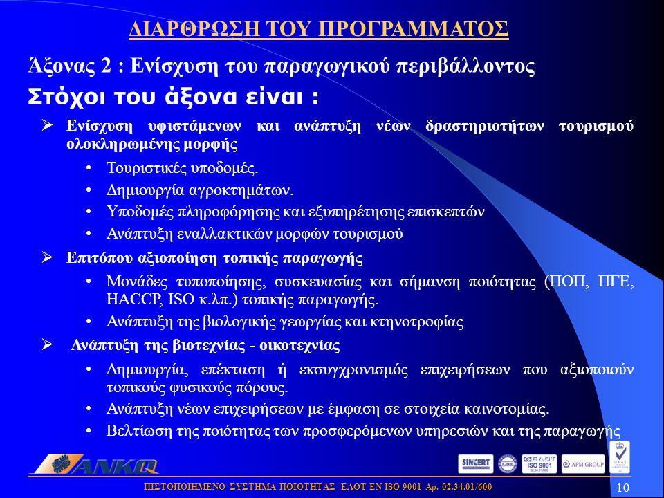 10 ΠΙΣΤΟΠΟΙΗΜΕΝΟ ΣΥΣΤΗΜΑ ΠΟΙΟΤΗΤΑΣ ΕΛΟΤ ΕΝ ISO 9001 Αρ. 02.34.01/600 Άξονας 2 : Ενίσχυση του παραγωγικού περιβάλλοντος Στόχοι του άξονα είναι :  Ενίσ