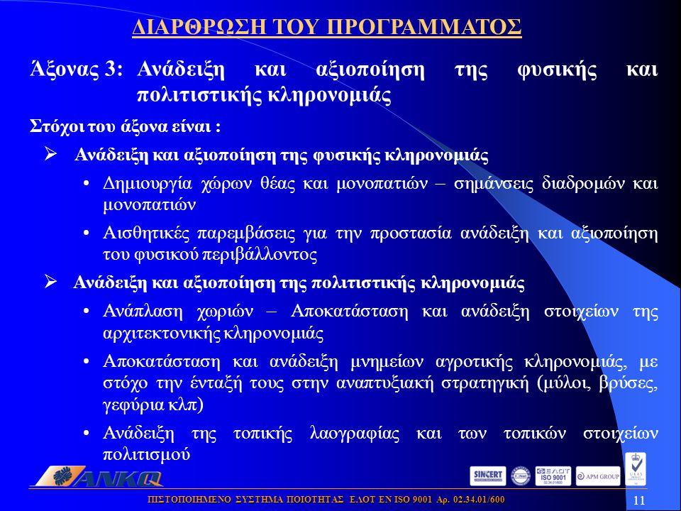 11 ΠΙΣΤΟΠΟΙΗΜΕΝΟ ΣΥΣΤΗΜΑ ΠΟΙΟΤΗΤΑΣ ΕΛΟΤ ΕΝ ISO 9001 Αρ.