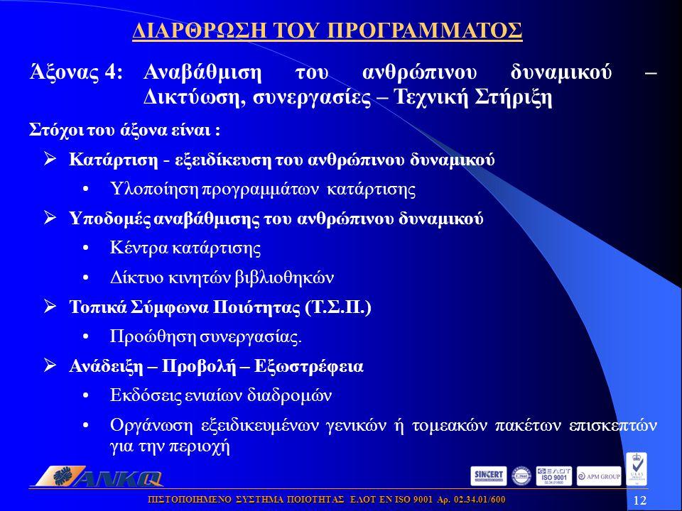 12 ΠΙΣΤΟΠΟΙΗΜΕΝΟ ΣΥΣΤΗΜΑ ΠΟΙΟΤΗΤΑΣ ΕΛΟΤ ΕΝ ISO 9001 Αρ. 02.34.01/600 Άξονας 4: Αναβάθμιση του ανθρώπινου δυναμικού – Δικτύωση, συνεργασίες – Τεχνική Σ