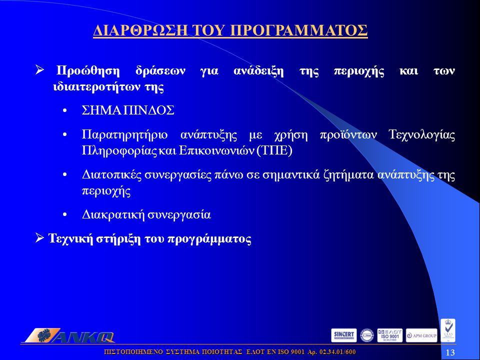 13 ΠΙΣΤΟΠΟΙΗΜΕΝΟ ΣΥΣΤΗΜΑ ΠΟΙΟΤΗΤΑΣ ΕΛΟΤ ΕΝ ISO 9001 Αρ. 02.34.01/600  Προώθηση δράσεων για ανάδειξη της περιοχής και των ιδιαιτεροτήτων της •ΣΗΜΑ ΠΙΝ