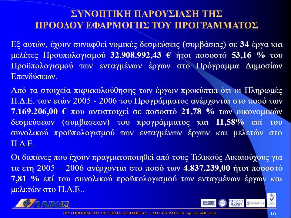 16 ΠΙΣΤΟΠΟΙΗΜΕΝΟ ΣΥΣΤΗΜΑ ΠΟΙΟΤΗΤΑΣ ΕΛΟΤ ΕΝ ISO 9001 Αρ.