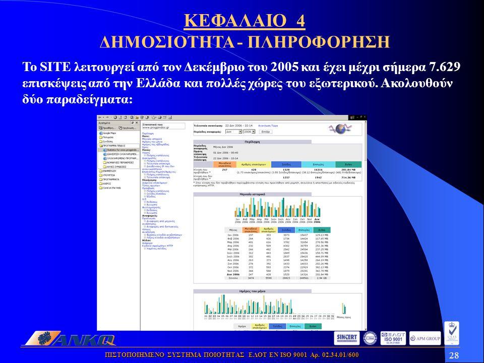 28 ΠΙΣΤΟΠΟΙΗΜΕΝΟ ΣΥΣΤΗΜΑ ΠΟΙΟΤΗΤΑΣ ΕΛΟΤ ΕΝ ISO 9001 Αρ. 02.34.01/600 Το SITE λειτουργεί από τον Δεκέμβριο του 2005 και έχει μέχρι σήμερα 7.629 επισκέψ